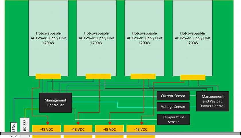 Vt992 1u External Power Supply For Mtca Systems Quad 1200 W